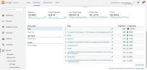 Ezt az oldalt látod majd. Ezek a marketingszoveg.com adatai: látszik, hogy három percen fölül van az oldalon töltött idő, a bounce rate is elég alacsony, de a szövegírási réspiac miatt már egy 800 olvasós cikk is kiemelkedőnek minősül.
