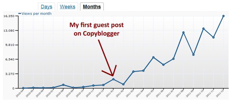 5_uzletiblog_tipp_guest
