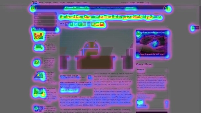neuromarketing_linearis_tech