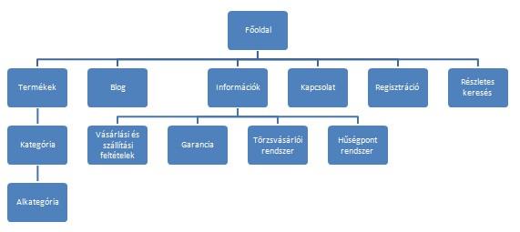 webszoveg_checklist_1